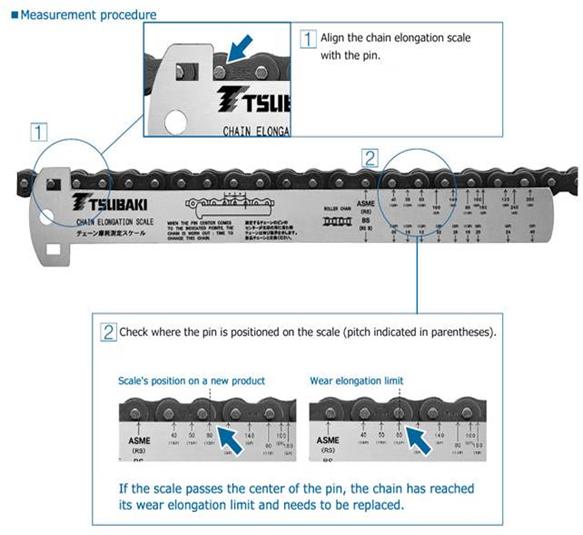 Tsubaki RS-CES Chain Elongation Scale