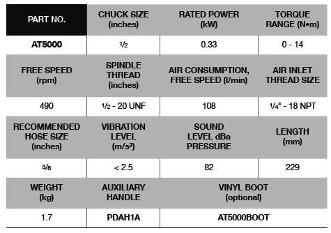 "1/2"" Drill (AT5000)-Table"