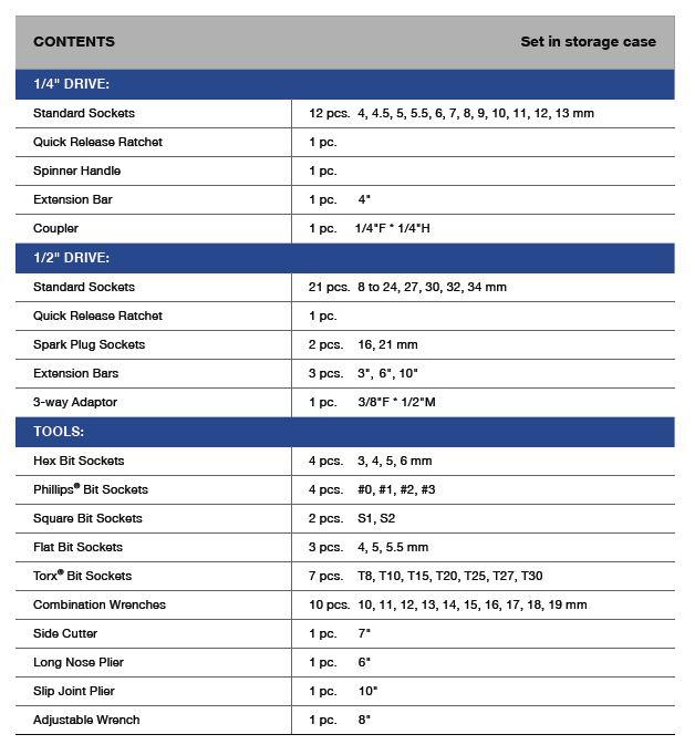 BLPGSSCM78T-sheet
