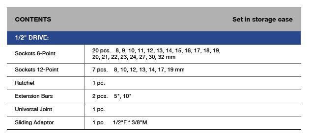 BLPATSM1232T-sheet