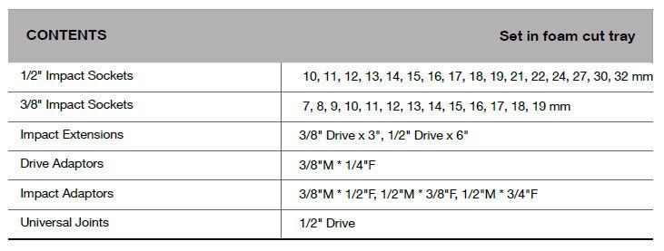 BPS13T-sheet
