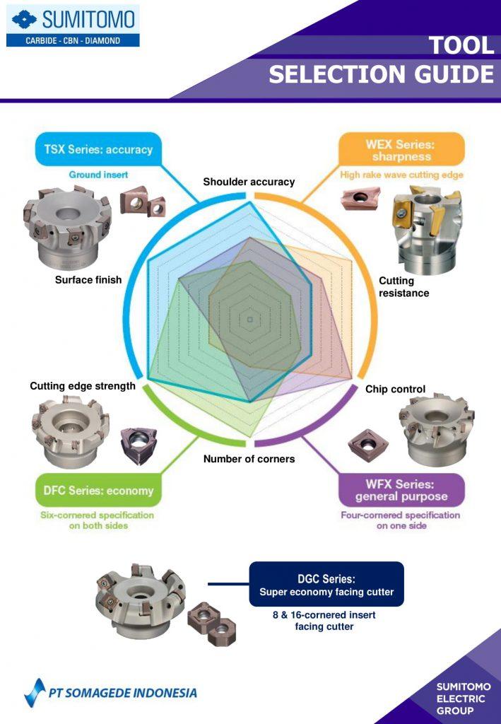 Free Milling Cutter Brochure v5-1 (B)